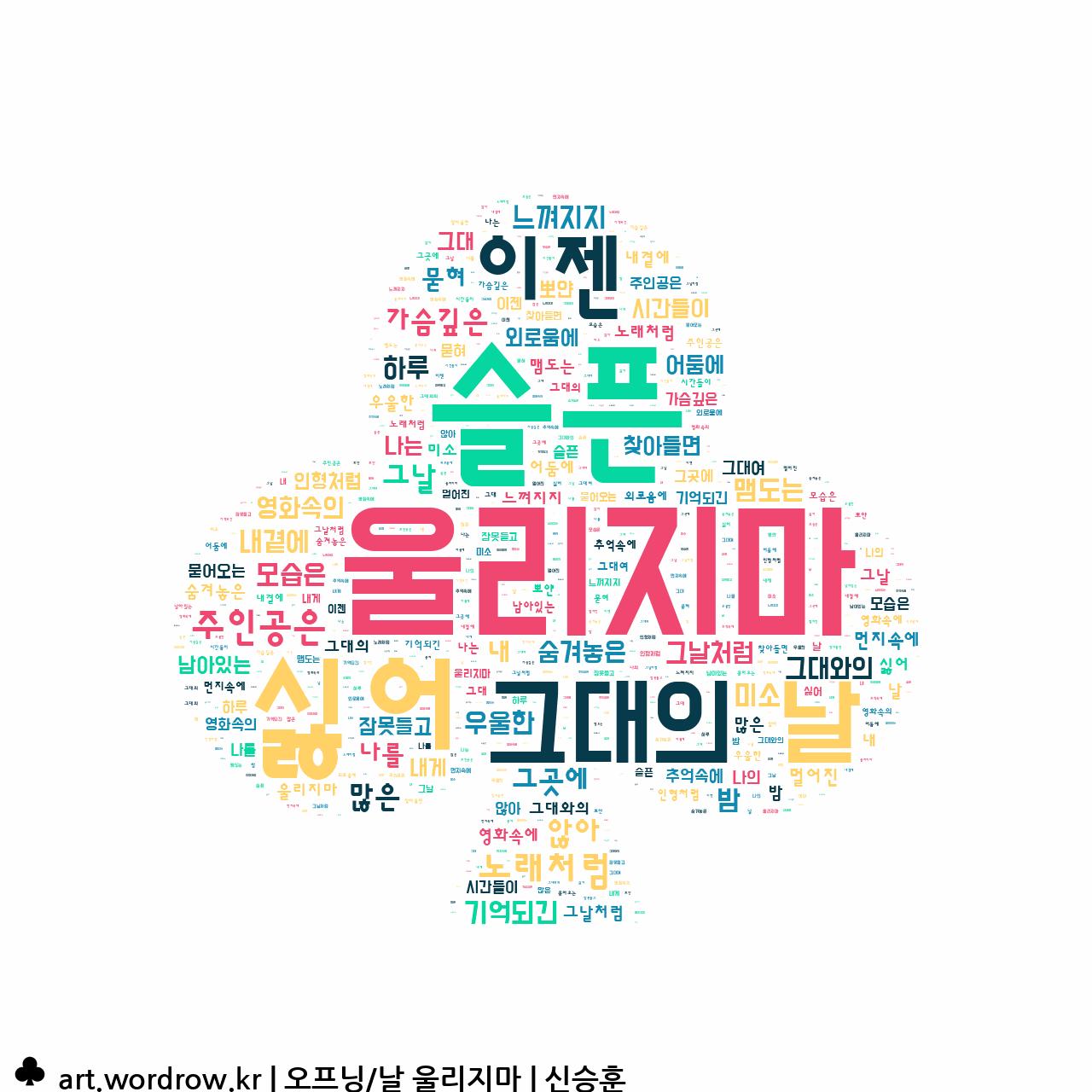 워드 아트: 오프닝/날 울리지마 [신승훈]-63